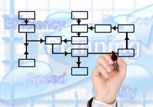vennootschappen-structuur